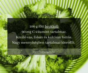 egészséges táplálkkozás CBD Hungary